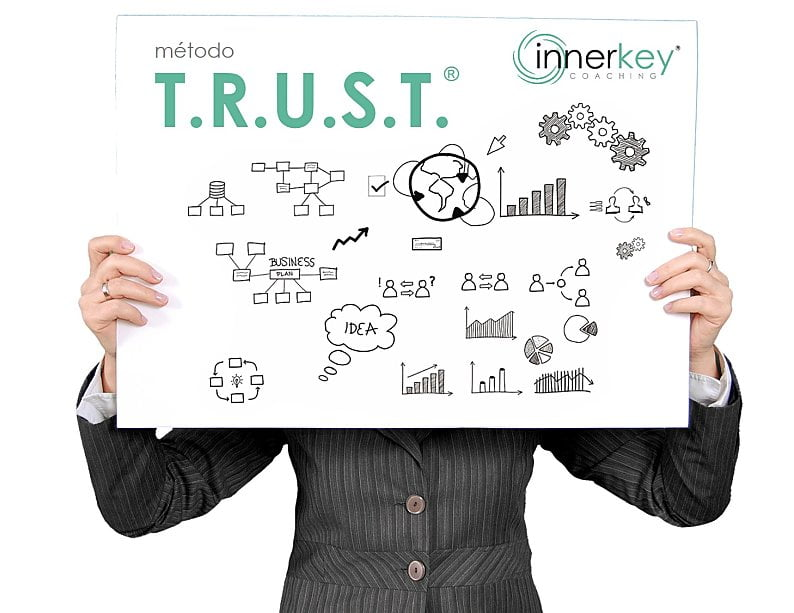Método TRUST - Innerkey Coaching (2)