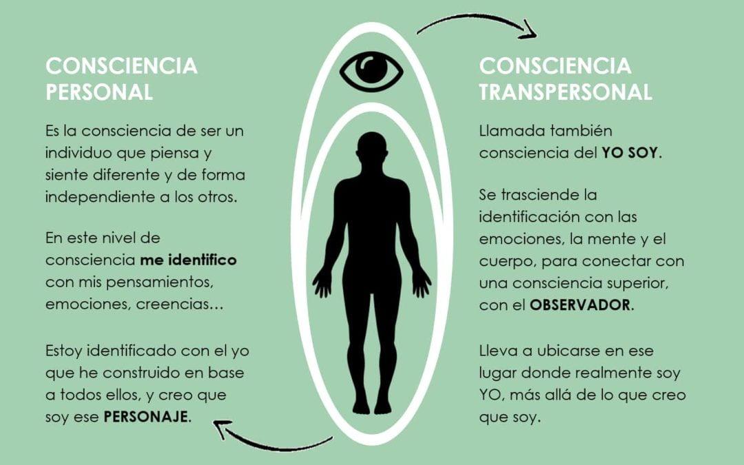 ¿Qué es transpersonal? Una explicación sencilla (y gráfica)