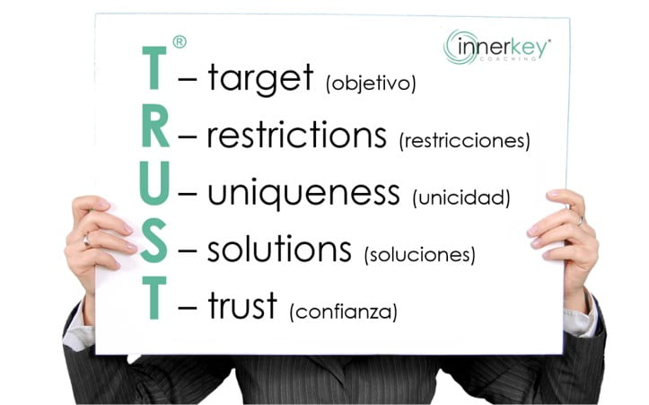 Banner - TRUST - Innerkey Coaching